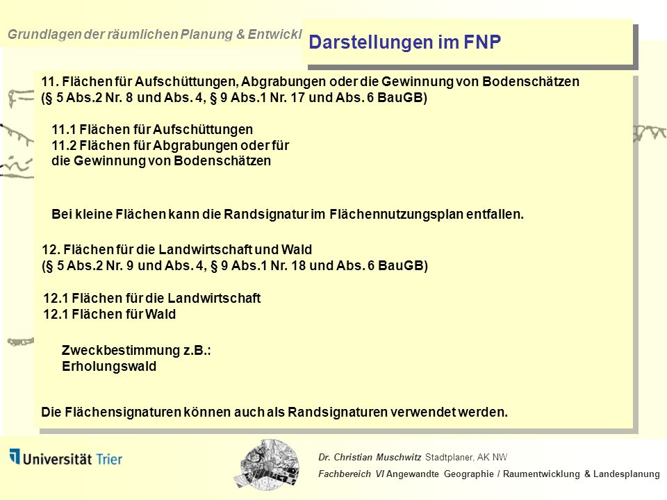 Darstellungen im FNP