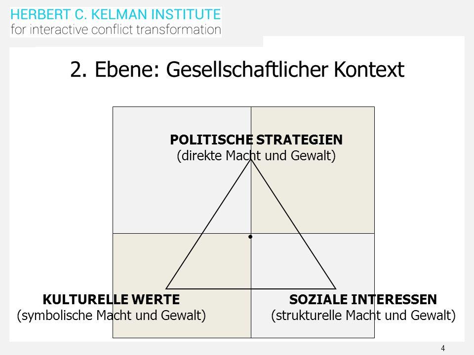 2. Ebene: Gesellschaftlicher Kontext