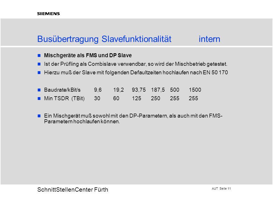 Busübertragung Slavefunktionalität intern