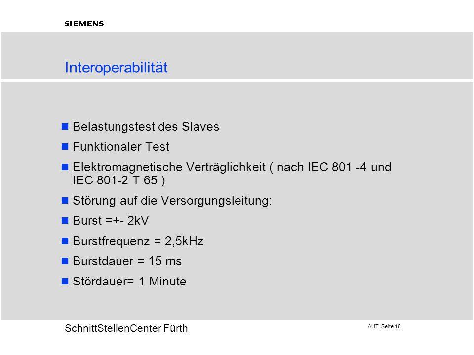 Interoperabilität Belastungstest des Slaves Funktionaler Test