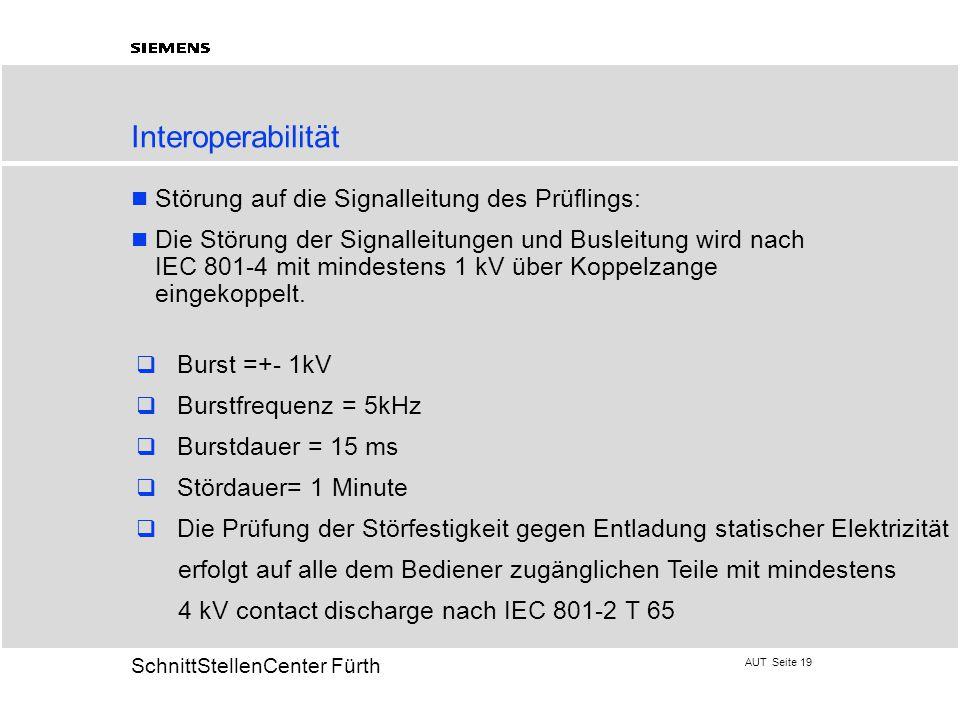 Interoperabilität Störung auf die Signalleitung des Prüflings: