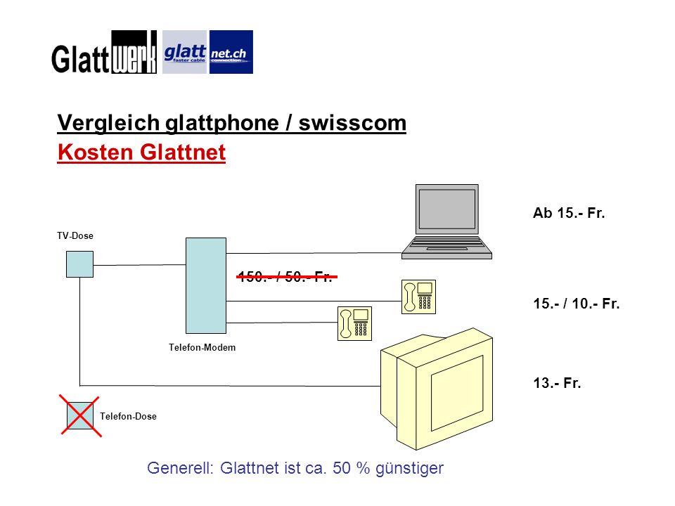 Vergleich glattphone / swisscom Kosten Glattnet