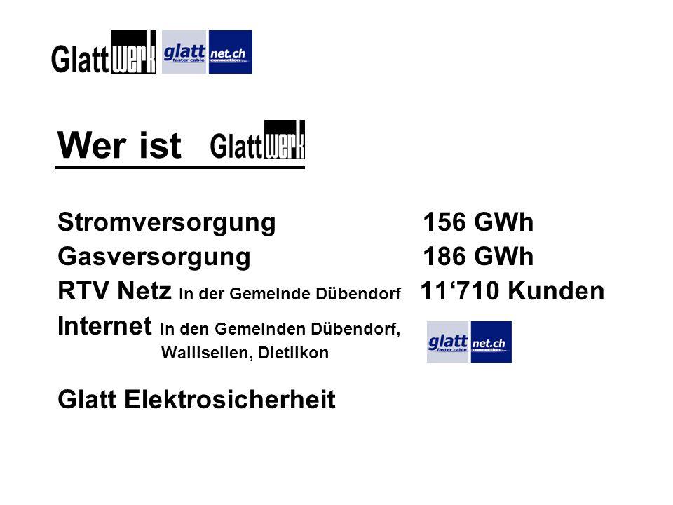 Wer ist Stromversorgung 156 GWh Gasversorgung 186 GWh