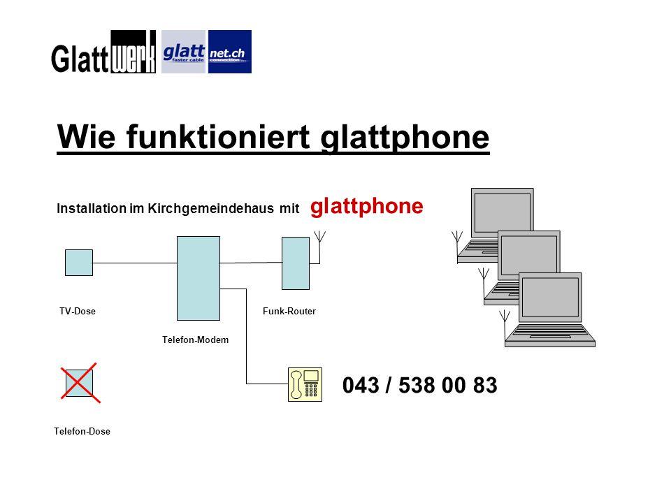 Wie funktioniert glattphone