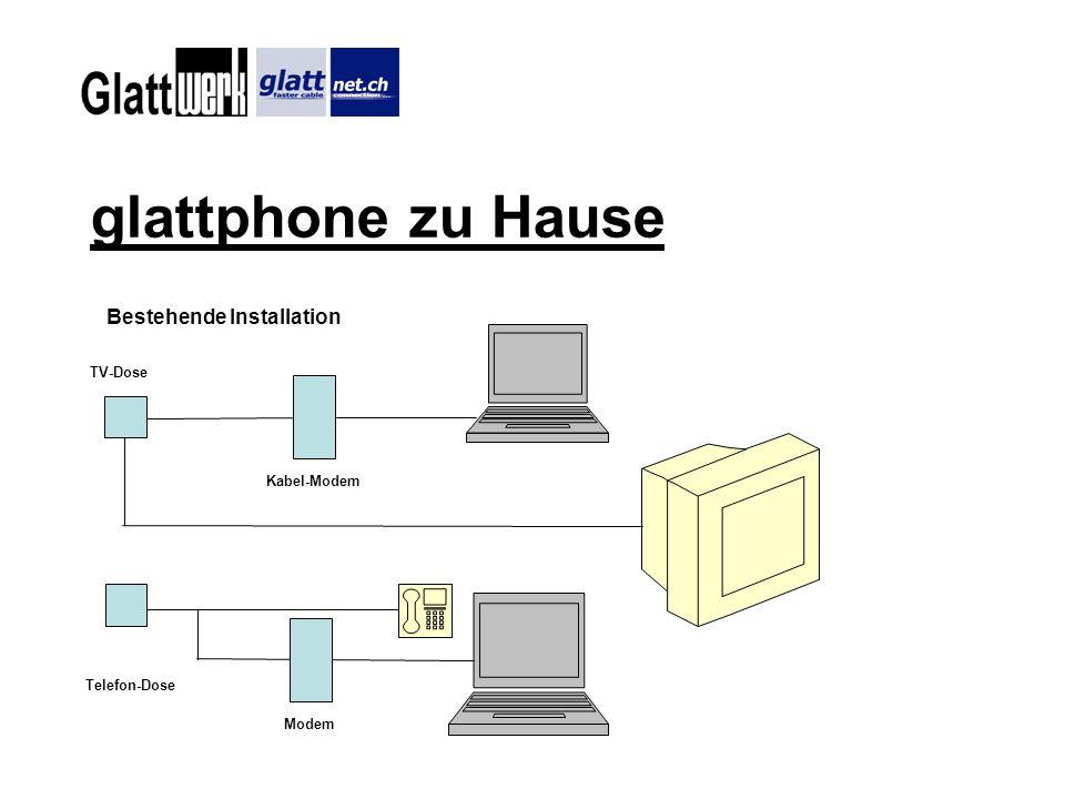 glattphone zu Hause Bestehende Installation TV-Dose Kabel-Modem