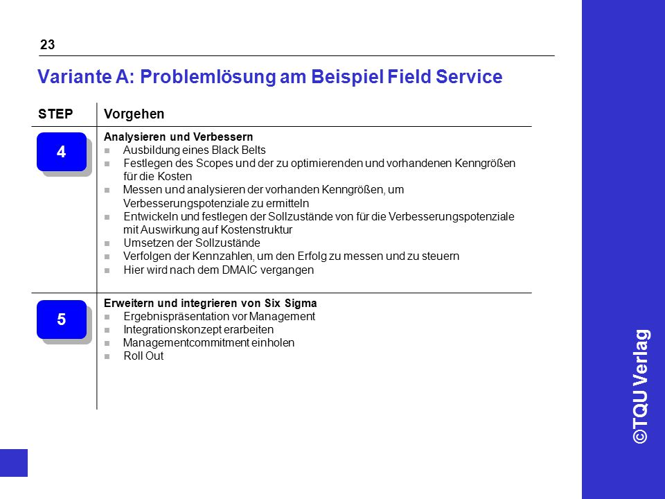 Variante A: Problemlösung am Beispiel Field Service