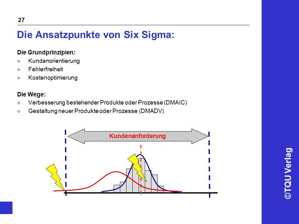 Die Ansatzpunkte von Six Sigma: