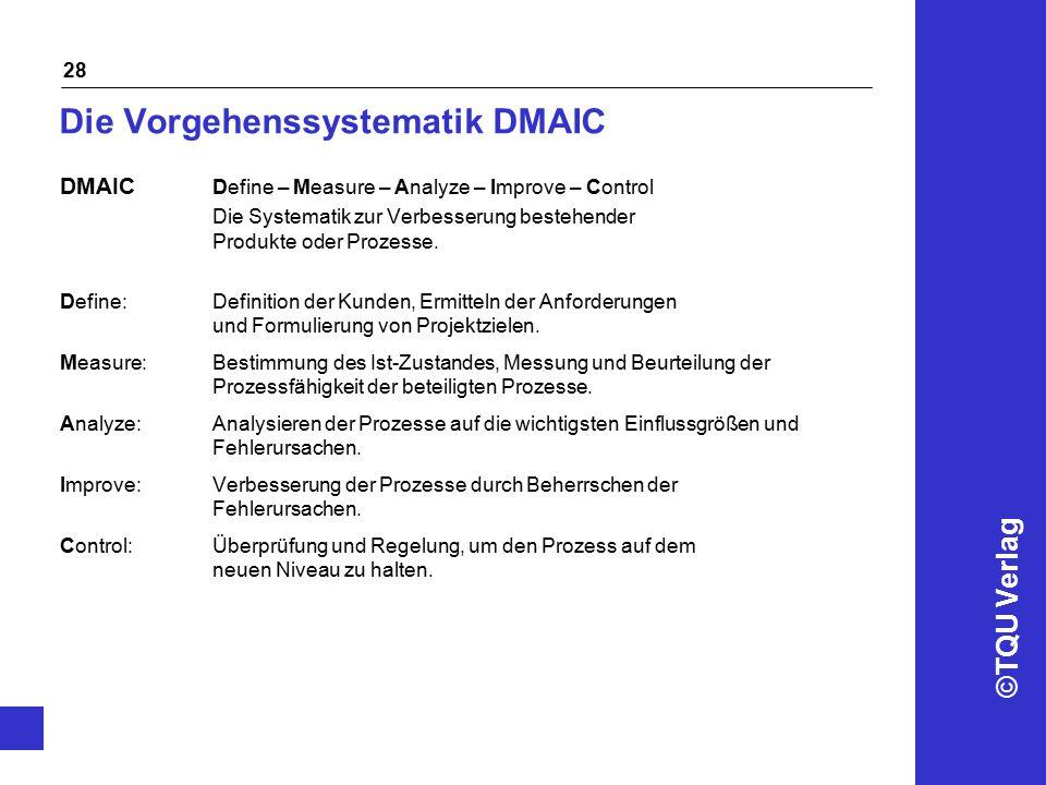 Die Vorgehenssystematik DMAIC