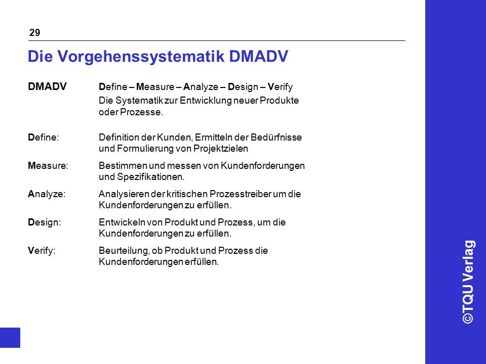 Die Vorgehenssystematik DMADV