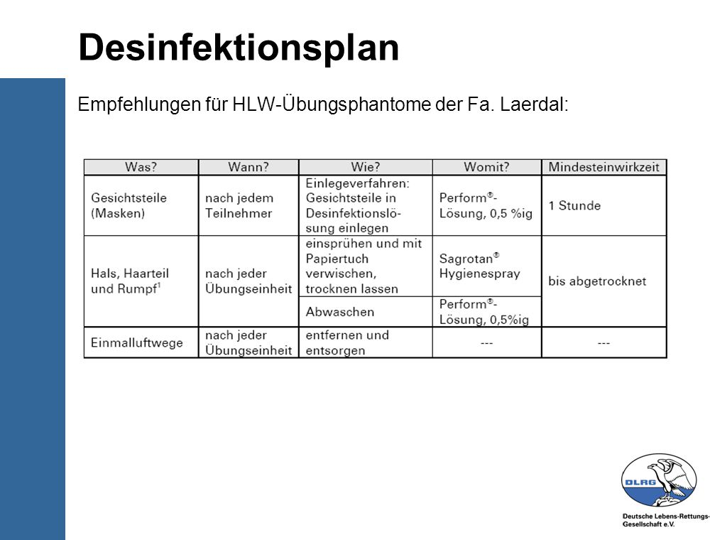 Desinfektionsplan Empfehlungen für HLW-Übungsphantome der Fa. Laerdal: