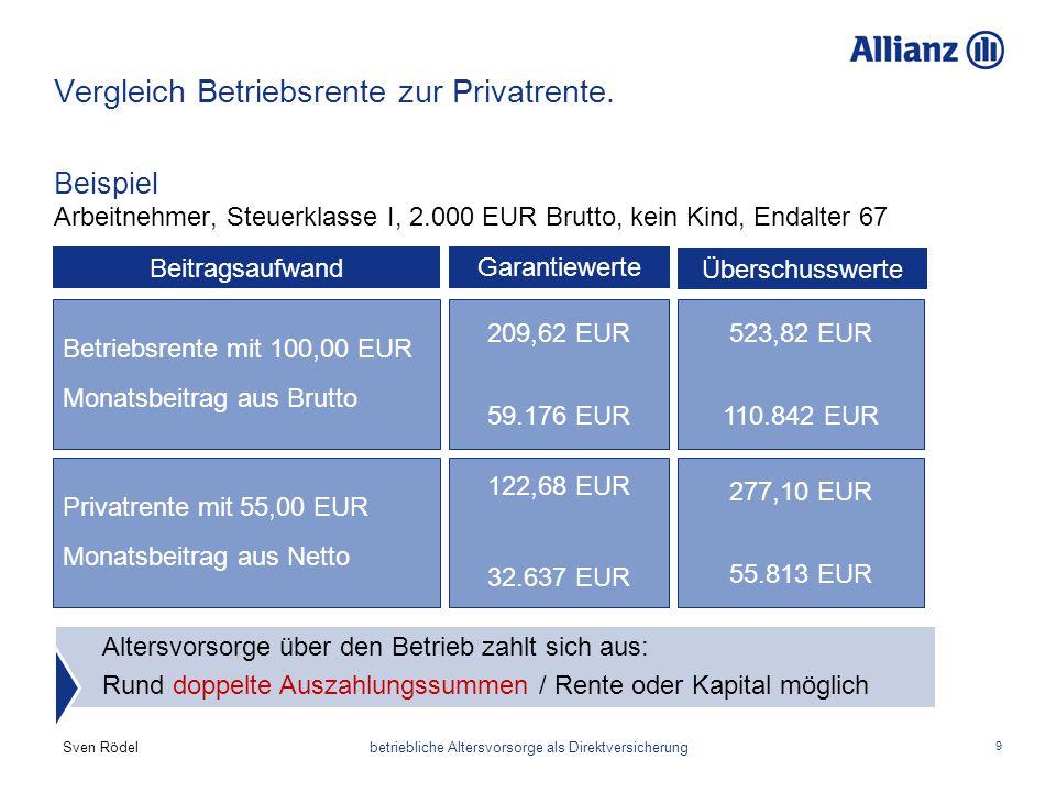 Vergleich Betriebsrente zur Privatrente.