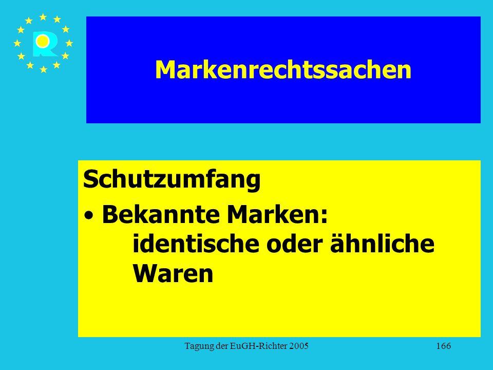 Schutzumfang Bekannte Marken: identische oder ähnliche Waren