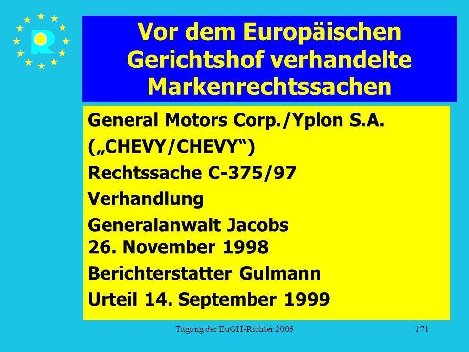 Vor dem Europäischen Gerichtshof verhandelte Markenrechtssachen