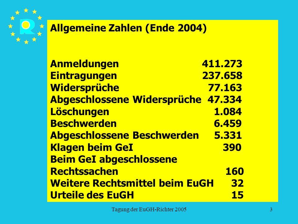 Tagung der EuGH-Richter 2005