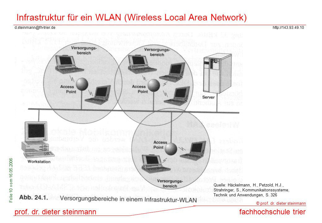 Infrastruktur für ein WLAN (Wireless Local Area Network)