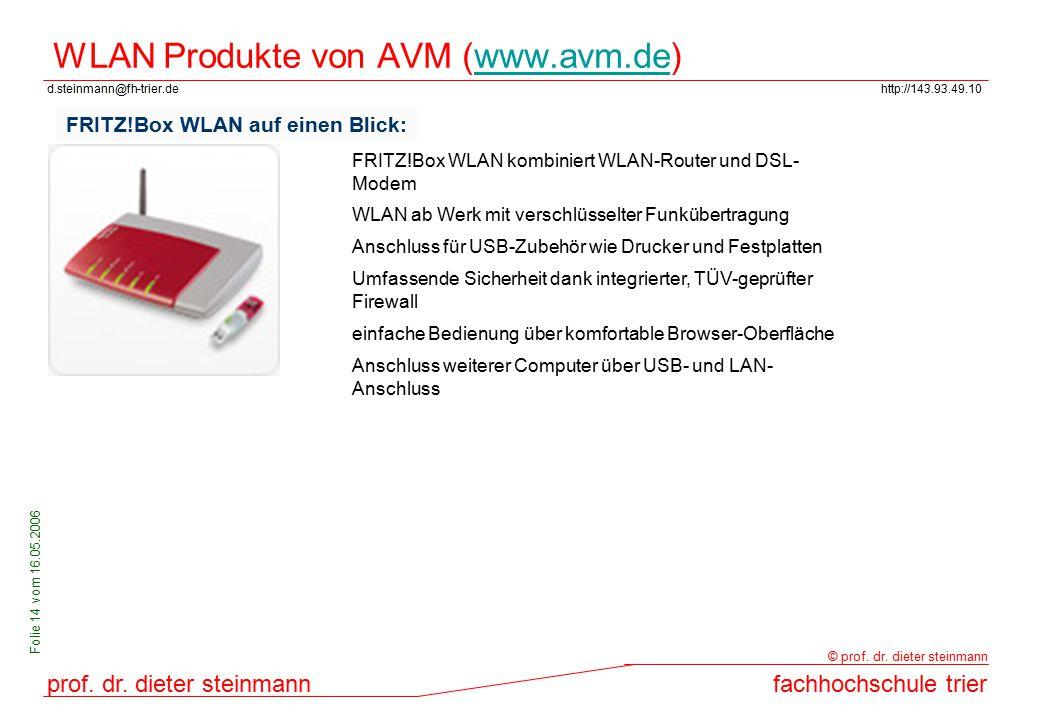 WLAN Produkte von AVM (www.avm.de)
