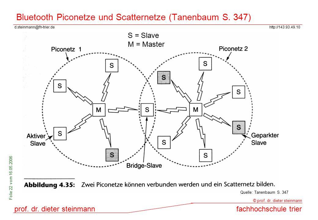 Bluetooth Piconetze und Scatternetze (Tanenbaum S. 347)