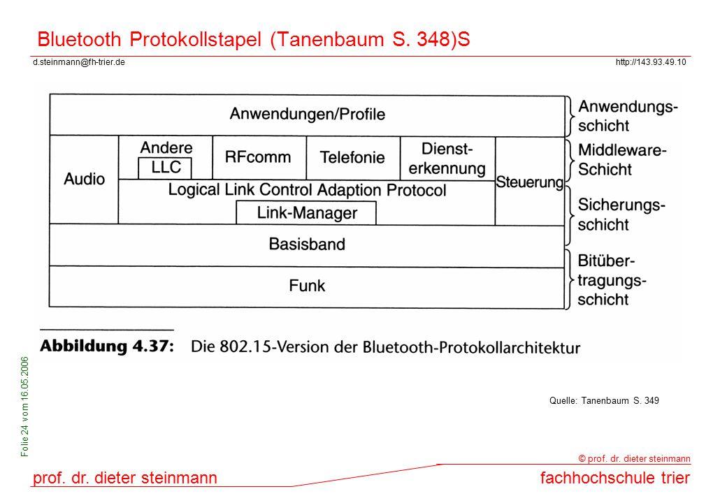 Bluetooth Protokollstapel (Tanenbaum S. 348)S