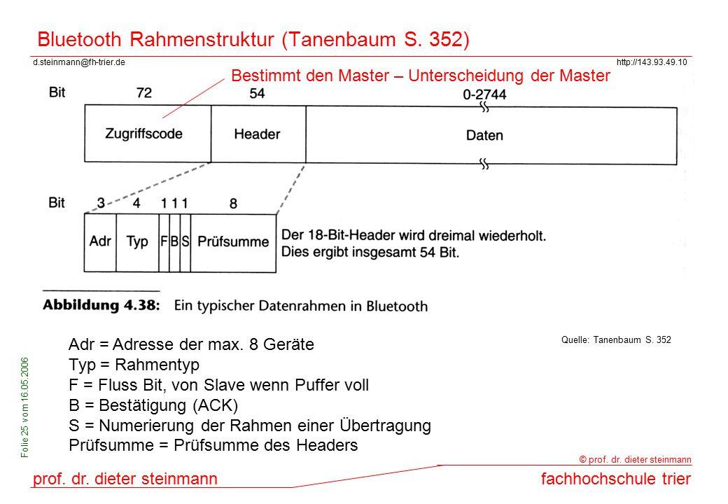 Bluetooth Rahmenstruktur (Tanenbaum S. 352)