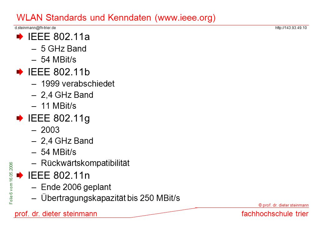 WLAN Standards und Kenndaten (www.ieee.org)