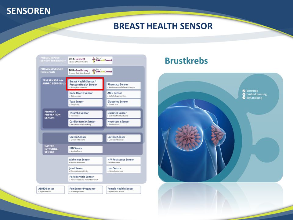 SENSOREN BREAST HEALTH SENSOR Brustkrebs