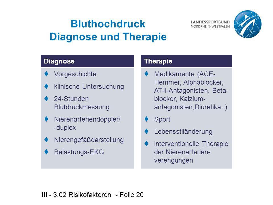 Bluthochdruck Diagnose und Therapie