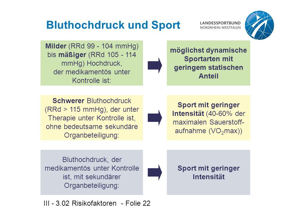 Bluthochdruck und Sport
