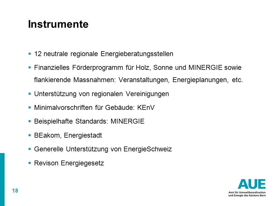 Instrumente 12 neutrale regionale Energieberatungsstellen