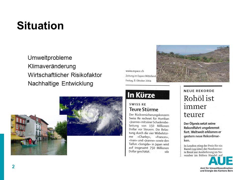 Situation Klimaveränderung Wirtschaftlicher Risikofaktor