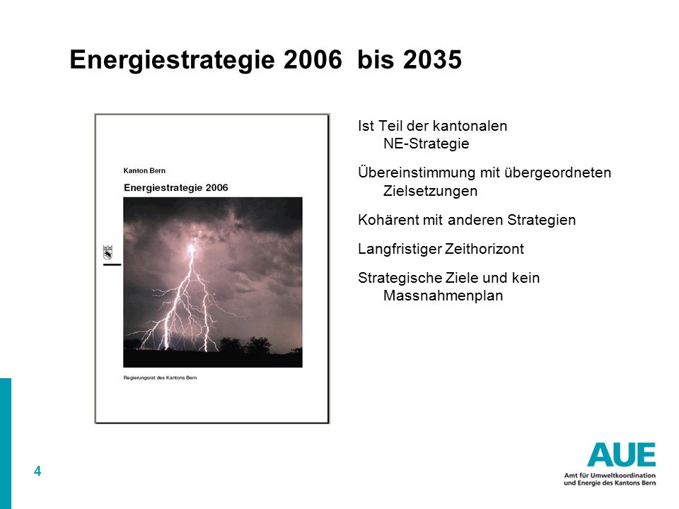 Energiestrategie 2006 bis 2035 Ist Teil der kantonalen NE-Strategie