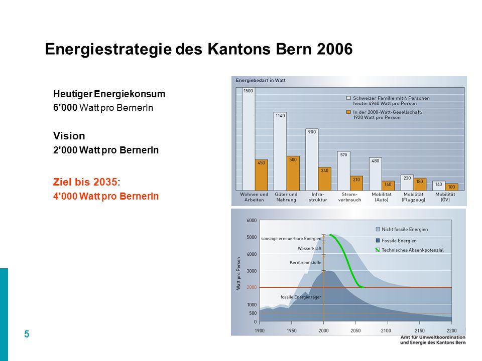 Energiestrategie des Kantons Bern 2006