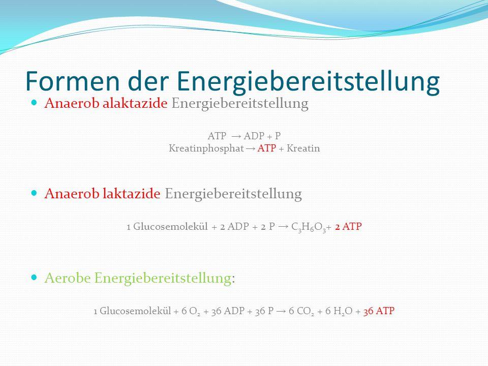 Formen der Energiebereitstellung