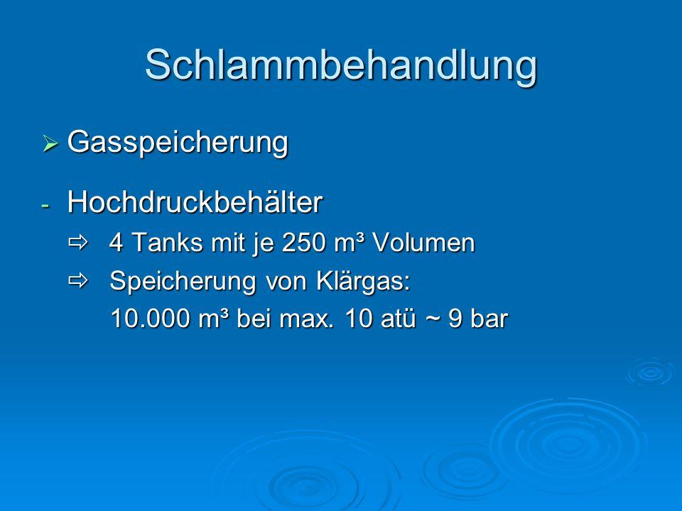 Schlammbehandlung Gasspeicherung Hochdruckbehälter