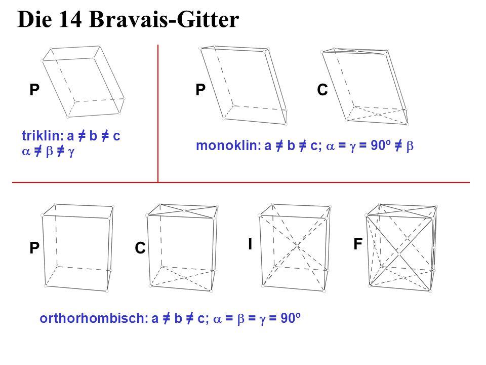 Die 14 Bravais-Gitter P P C I F P C triklin: a = b = c  =  = 