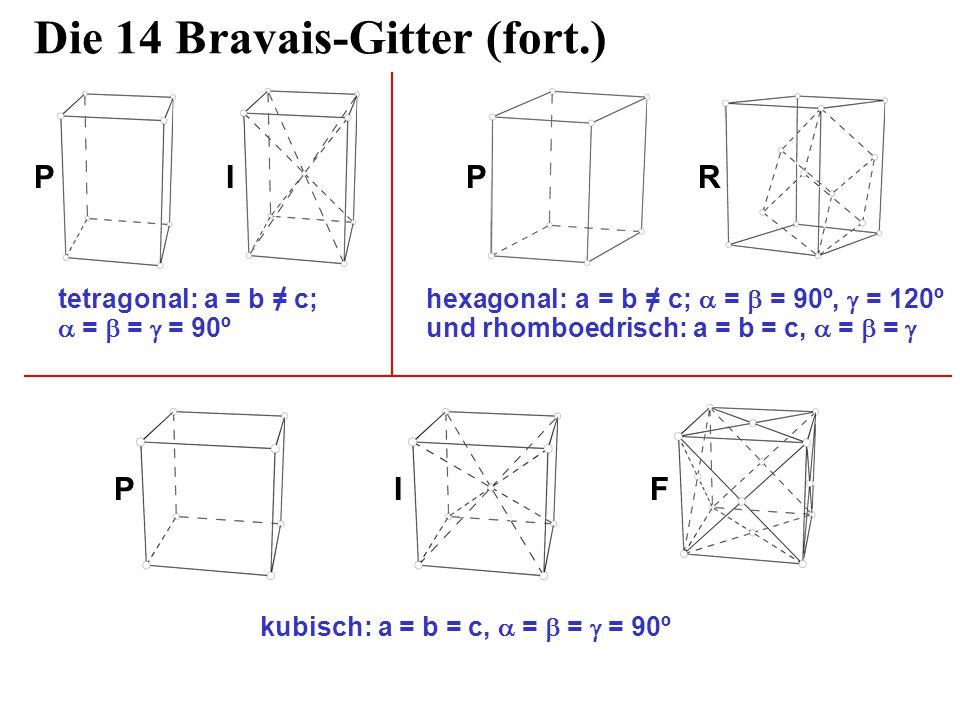 Die 14 Bravais-Gitter (fort.)