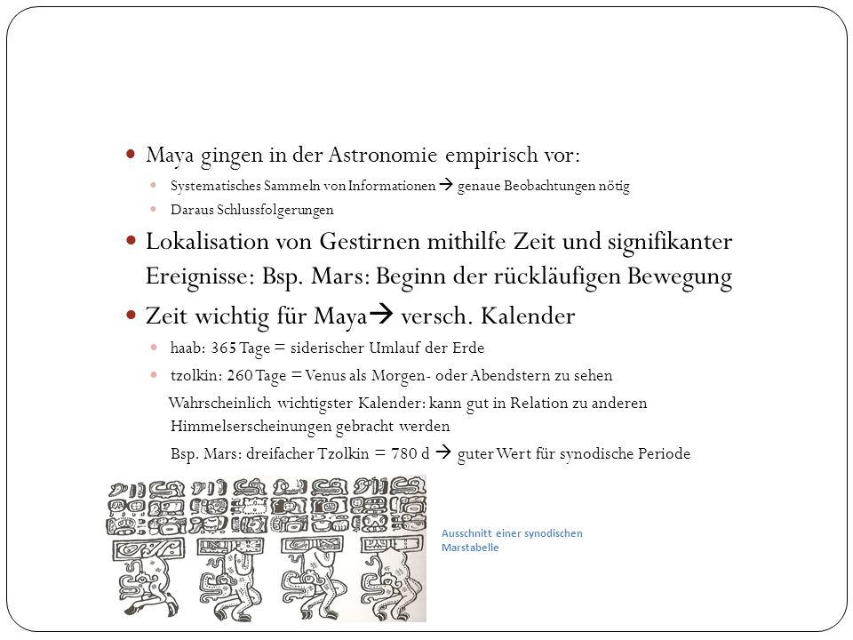 Zeit wichtig für Maya versch. Kalender