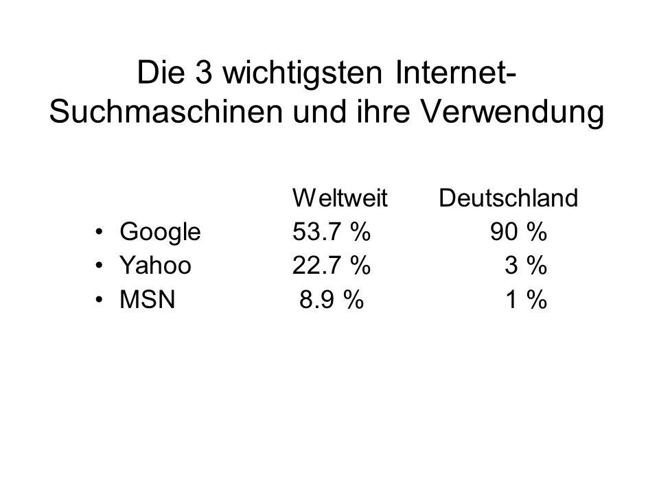 Die 3 wichtigsten Internet- Suchmaschinen und ihre Verwendung