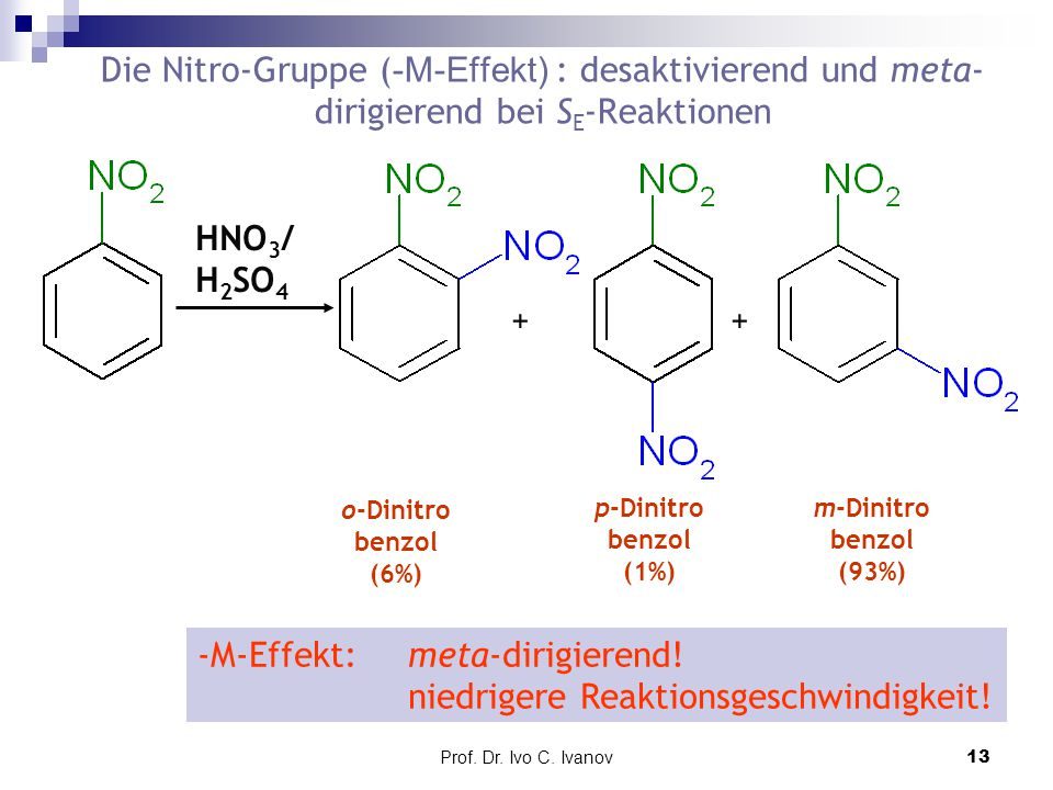 -M-Effekt: meta-dirigierend! niedrigere Reaktionsgeschwindigkeit!