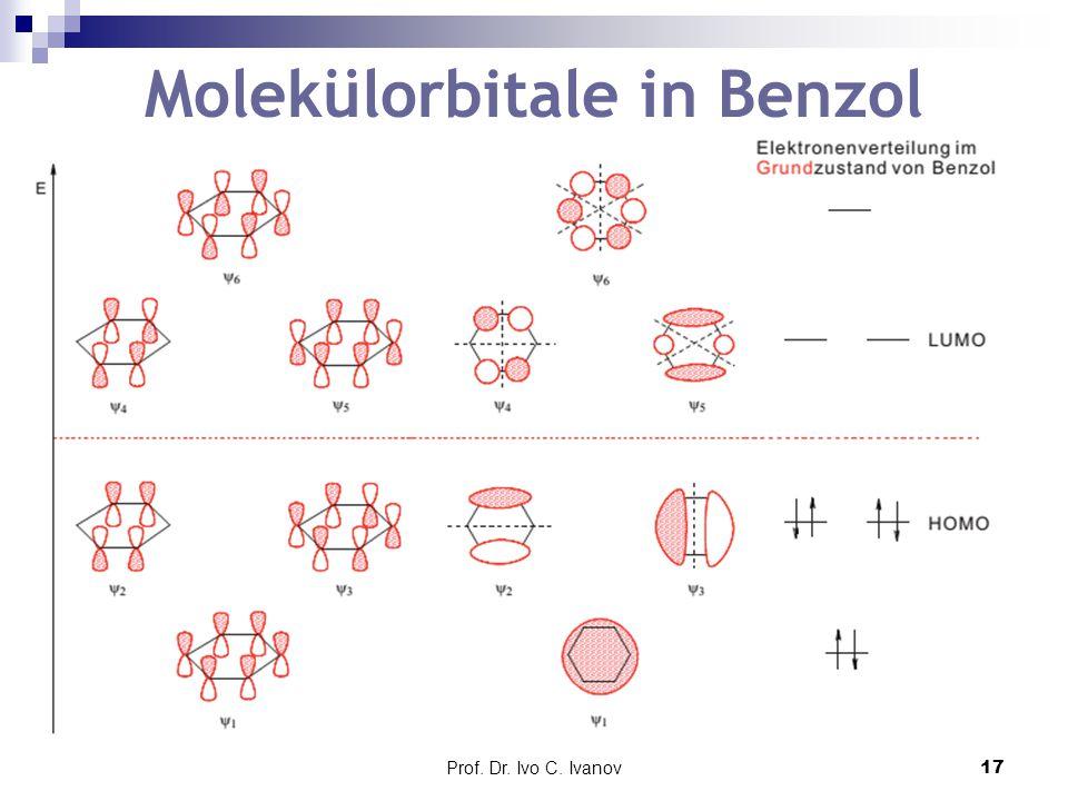 Molekülorbitale in Benzol