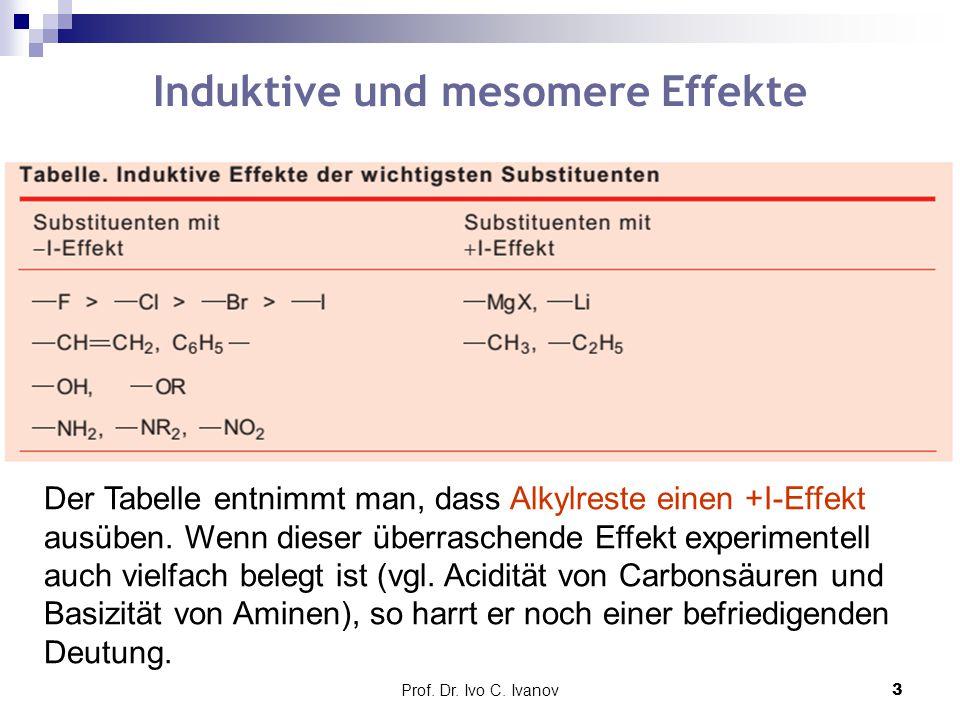 Induktive und mesomere Effekte