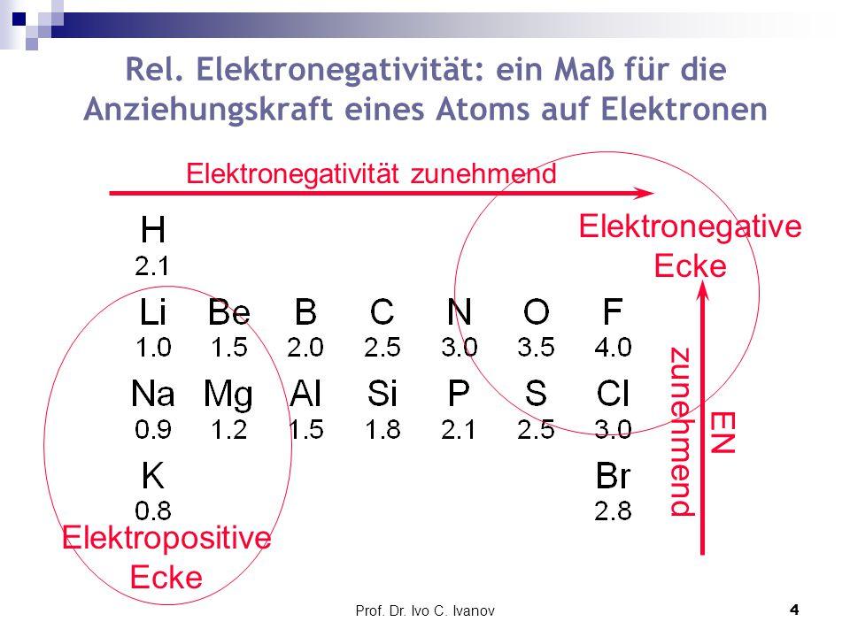 Elektronegativität zunehmend