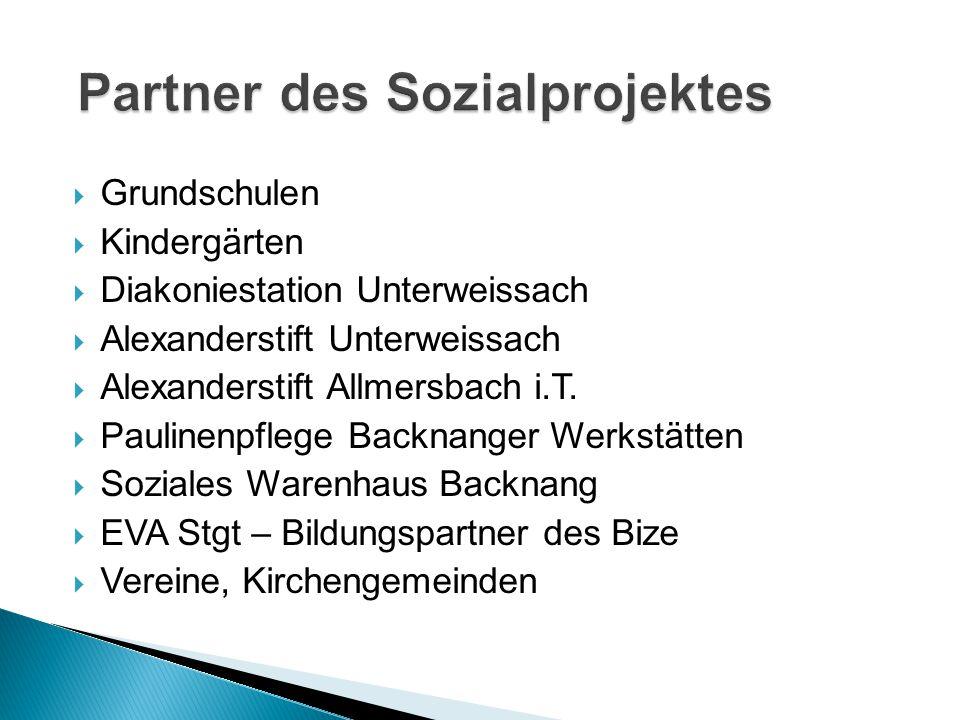 Partner des Sozialprojektes