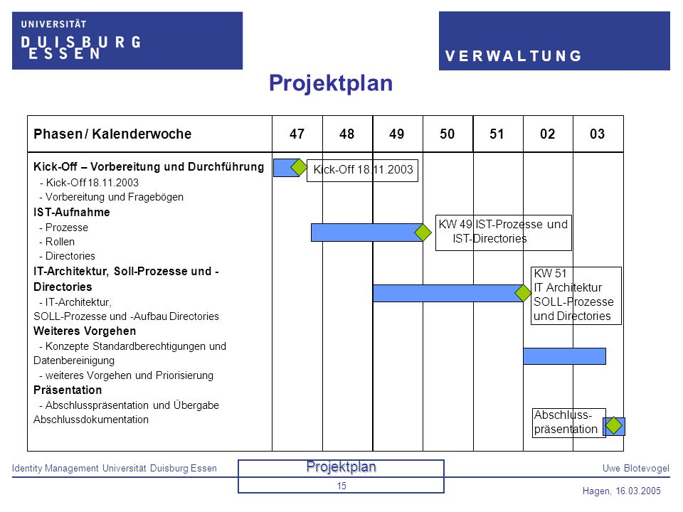 Projektplan Projektplan 51 Phasen / Kalenderwoche 47 48 49 50 02 03