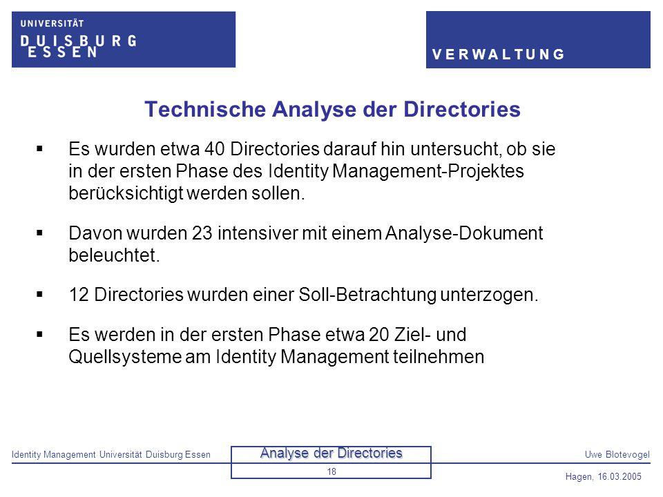Technische Analyse der Directories
