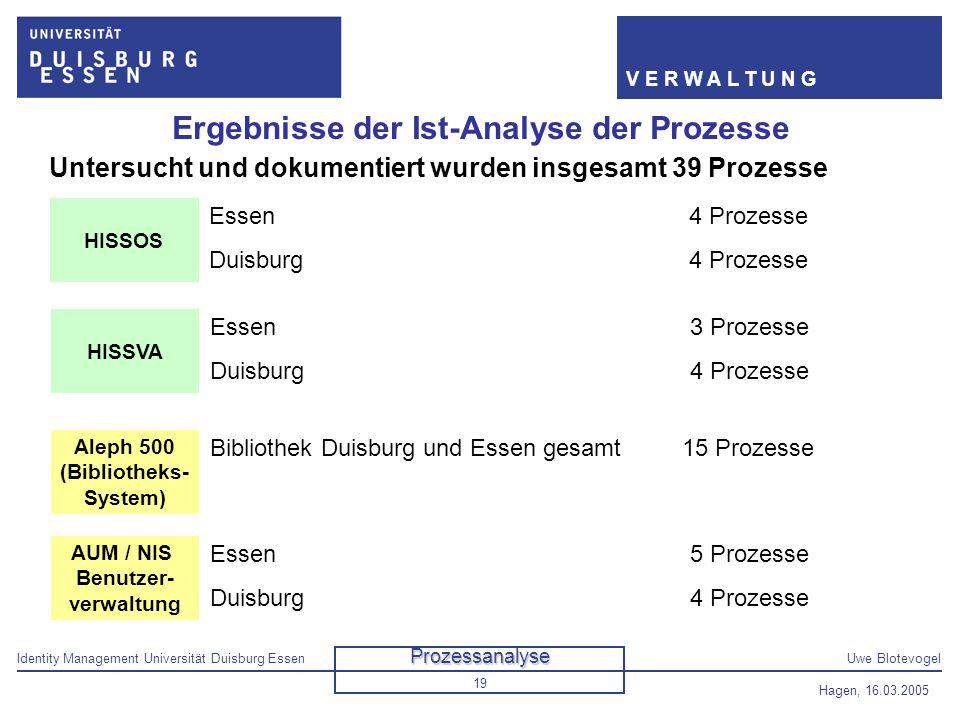 Ergebnisse der Ist-Analyse der Prozesse