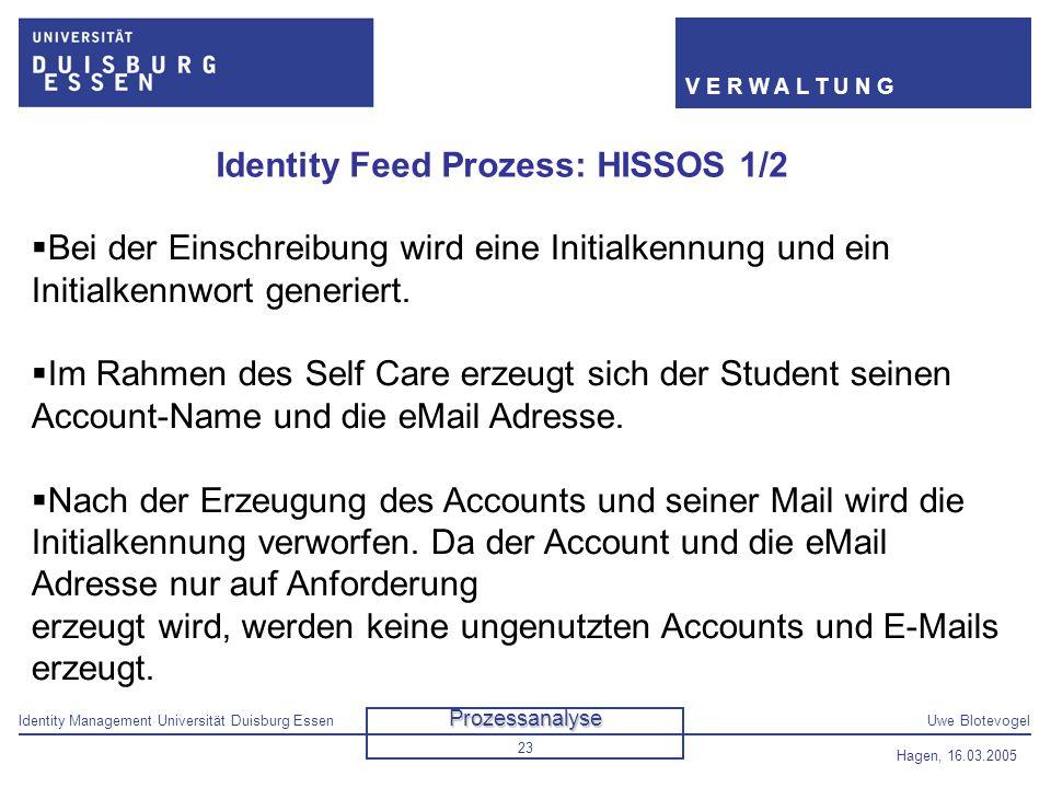 Identity Feed Prozess: HISSOS 1/2