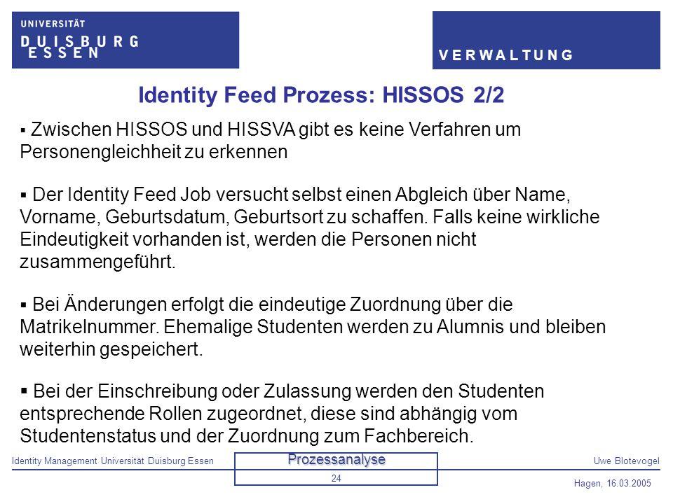 Identity Feed Prozess: HISSOS 2/2