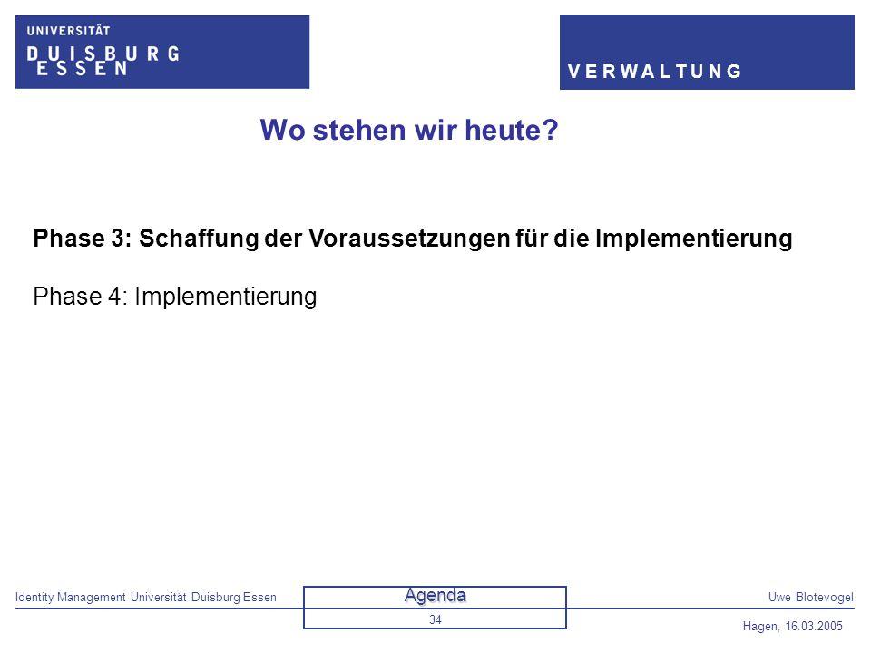 Wo stehen wir heute Phase 3: Schaffung der Voraussetzungen für die Implementierung. Phase 4: Implementierung.