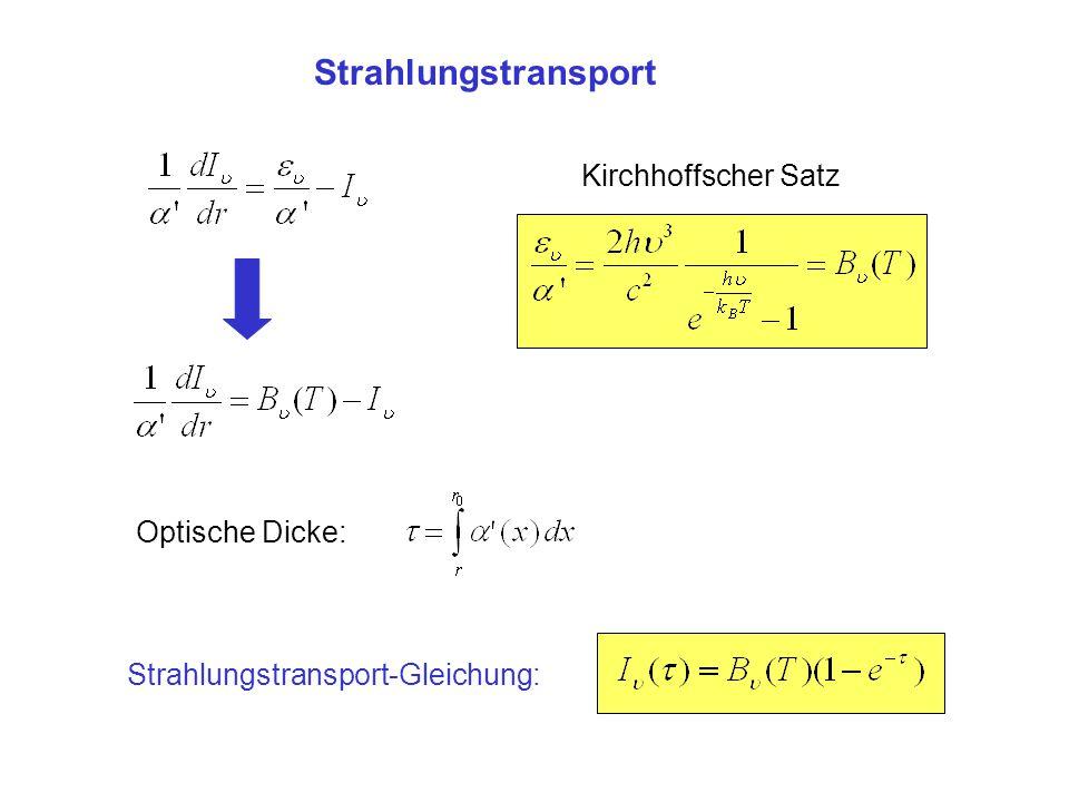 Strahlungstransport Kirchhoffscher Satz Optische Dicke: