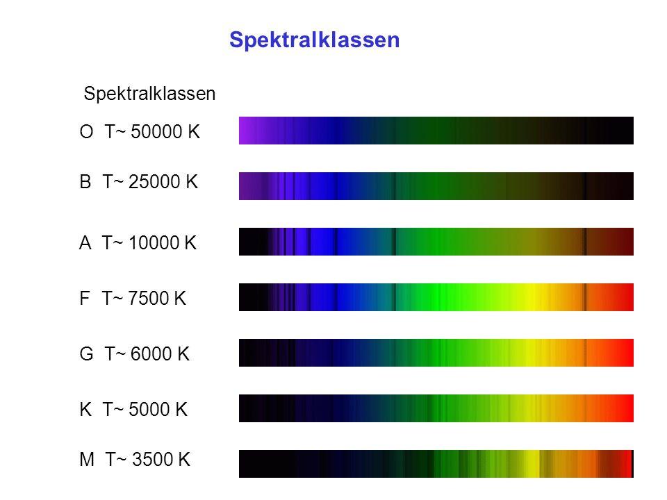 Spektralklassen Spektralklassen O T~ 50000 K B T~ 25000 K A T~ 10000 K